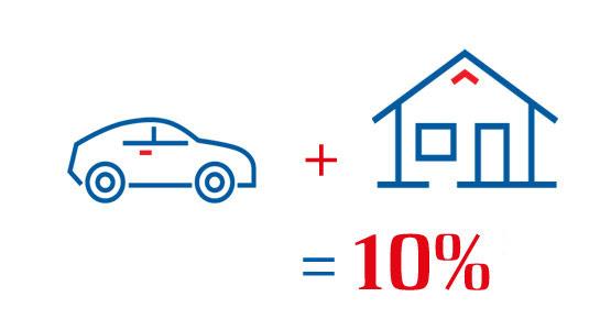 låna pengar till bil lånsforsakringar